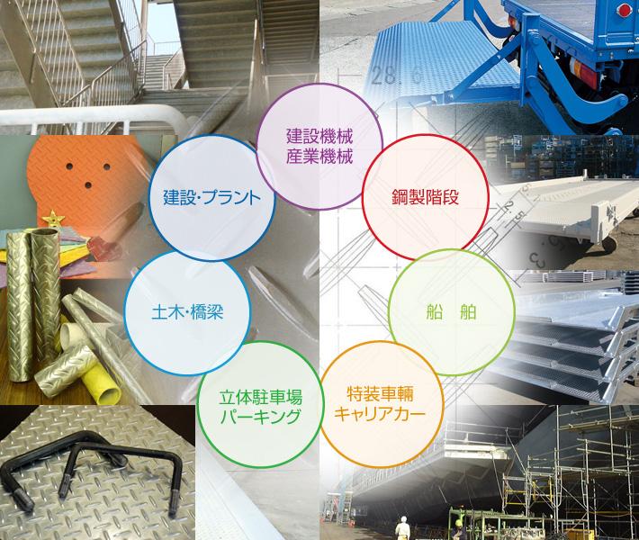 縞鋼板/普通鋼板の用途例